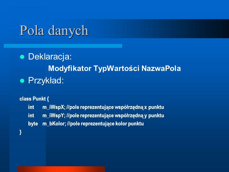 Pola danych Deklaracja: Modyfikator TypWartości NazwaPola Przykład: class Punkt { int m_iWspX; //pole reprezentujące współrzędną x punktu int m_iWspY;