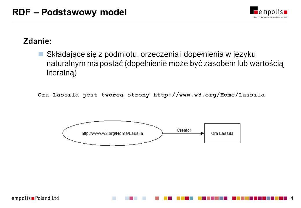 44 RDF – Podstawowy model Zdanie: Składające się z podmiotu, orzeczenia i dopełnienia w języku naturalnym ma postać (dopełnienie może być zasobem lub wartością literalną) Ora Lassila jest twórcą strony http://www.w3.org/Home/Lassila