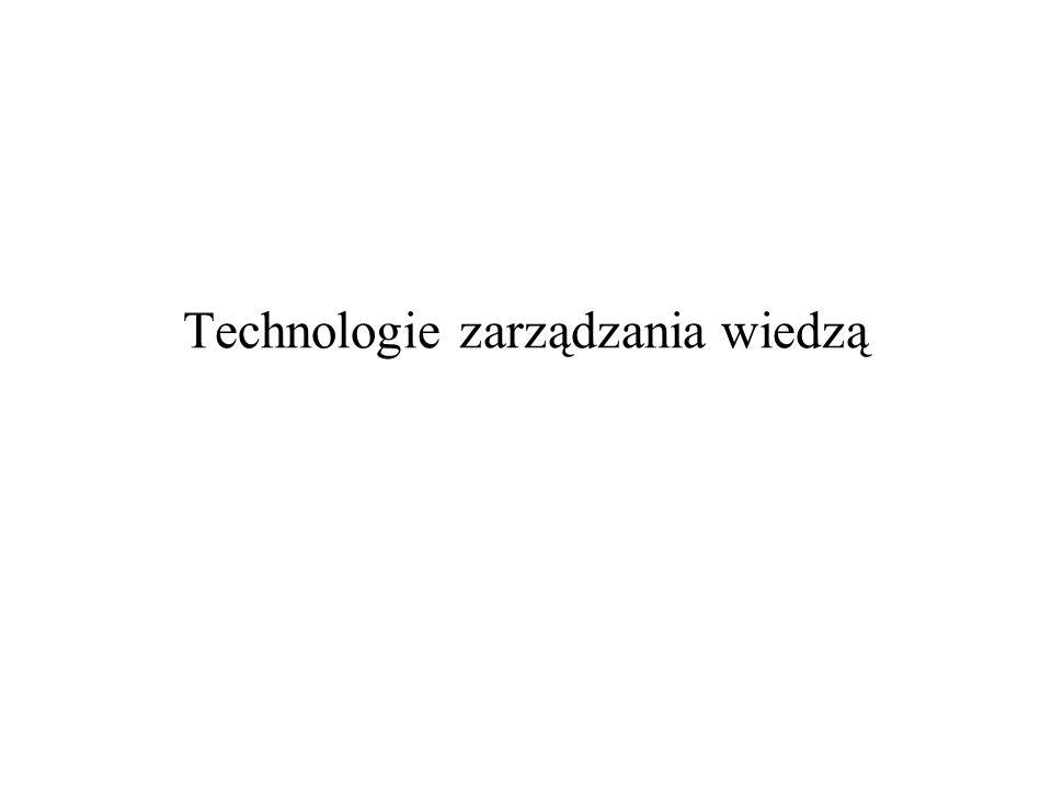2009-01-15Technologie zarządzania wiedzą22 Model wiedzy – przykład Typ: składnik.
