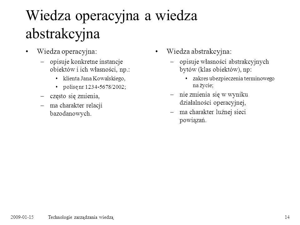 2009-01-15Technologie zarządzania wiedzą14 Wiedza operacyjna a wiedza abstrakcyjna Wiedza operacyjna: –opisuje konkretne instancje obiektów i ich własności, np.: klienta Jana Kowalskiego, polisę nr 1234-5678/2002; –często się zmienia, –ma charakter relacji bazodanowych.