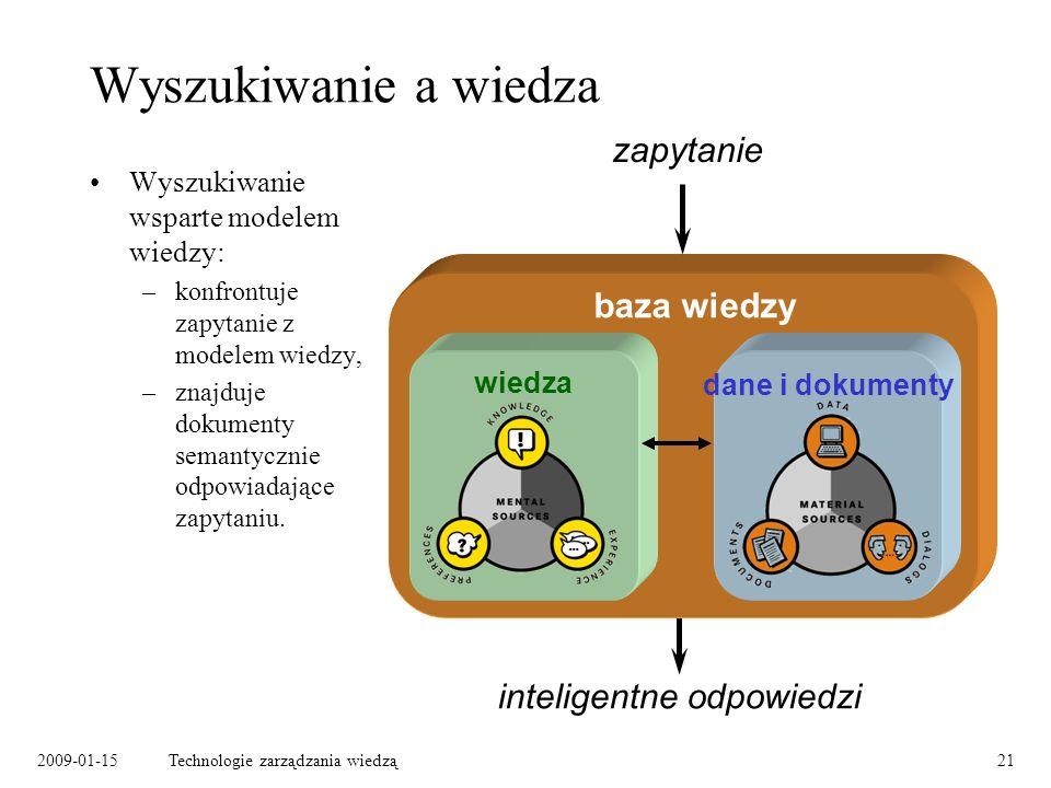 2009-01-15Technologie zarządzania wiedzą21 Wyszukiwanie a wiedza Wyszukiwanie wsparte modelem wiedzy: –konfrontuje zapytanie z modelem wiedzy, –znajduje dokumenty semantycznie odpowiadające zapytaniu.