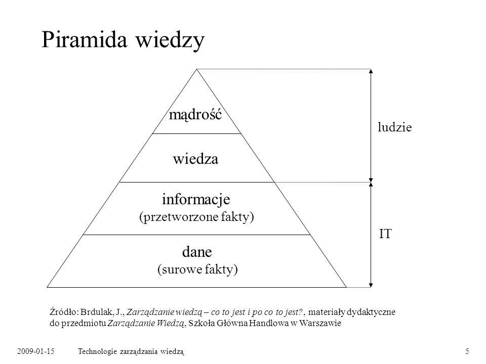 2009-01-15Technologie zarządzania wiedzą5 Piramida wiedzy mądrość wiedza informacje (przetworzone fakty) dane (surowe fakty) ludzie IT Źródło: Brdulak, J., Zarządzanie wiedzą – co to jest i po co to jest?, materiały dydaktyczne do przedmiotu Zarządzanie Wiedzą, Szkoła Główna Handlowa w Warszawie