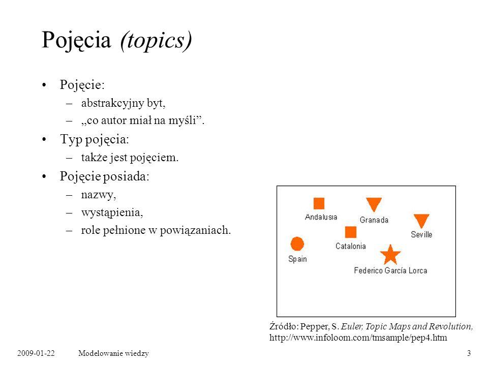 2009-01-22Modelowanie wiedzy4 Wystąpienia (ocurrences) Wiążą pojęcia z warstwą zasobów: –zasoby nie są częścią mapy pojęć.