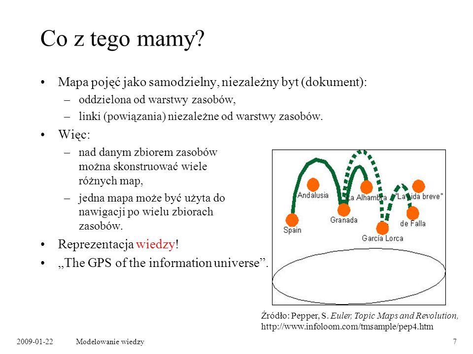 2009-01-22Modelowanie wiedzy28 Łączenie grafów RDF Szymon Zioło name mbox knows mbox Jan Kowalski name mbox WAW contact:nearestAirport airport:iataCode Wartość własności mbox identyfikuje jednoznacznie osobę.