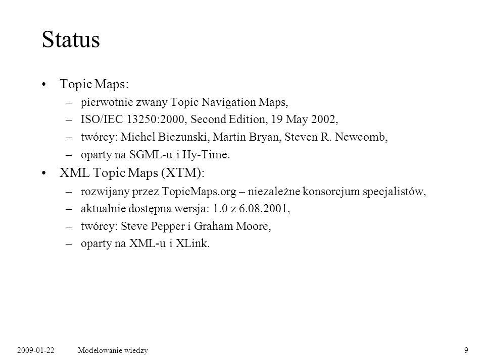 2009-01-22Modelowanie wiedzy10 XML Topic Maps – przykład kompozytor...