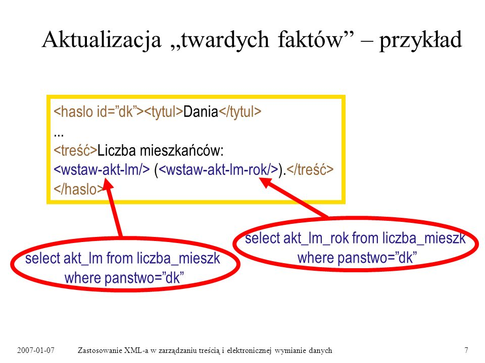 2007-01-07Zastosowanie XML-a w zarządzaniu treścią i elektronicznej wymianie danych7 Aktualizacja twardych faktów – przykład Dania... Liczba mieszkańc