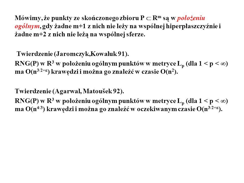 Mówimy, że punkty ze skończonego zbioru P R m są w położeniu ogólnym, gdy żadne m+1 z nich nie leży na wspólnej hiperpłaszczyźnie i żadne m+2 z nich n
