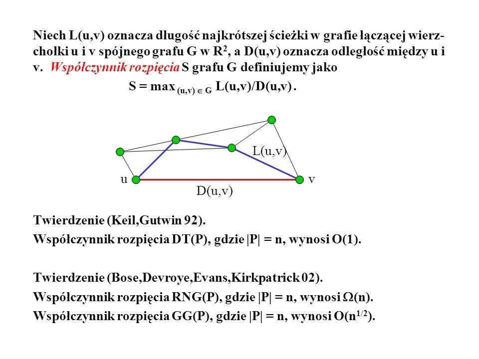 Niech L(u,v) oznacza długość najkrótszej ścieżki w grafie łączącej wierz- chołki u i v spójnego grafu G w R 2, a D(u,v) oznacza odległość między u i v