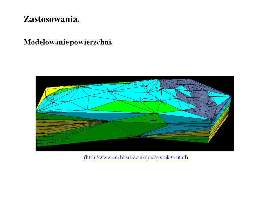 Zastosowania. Modelowanie powierzchni. (http://www.iah.bbsrc.ac.uk/phd/gisruk95.html)
