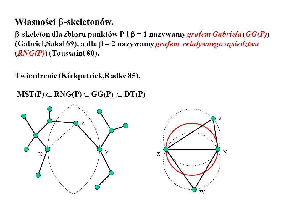 x y z Własności -skeletonów. -skeleton dla zbioru punktów P i = 1 nazywamy grafem Gabriela (GG(P)) (Gabriel,Sokal 69), a dla = 2 nazywamy grafem relat