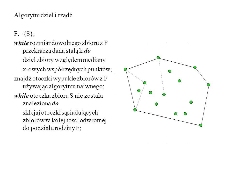 Algorytm dziel i rządź. F:={S}; while rozmiar dowolnego zbioru z F przekracza daną stałą k do dziel zbiory względem mediany x-owych współrzędnych punk