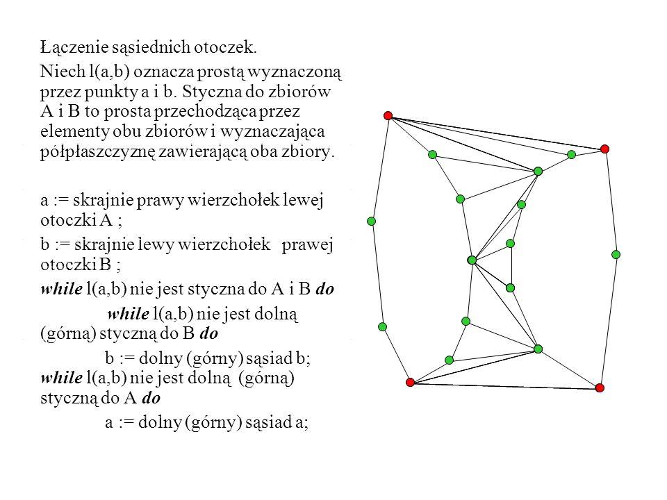 Łączenie sąsiednich otoczek. Niech l(a,b) oznacza prostą wyznaczoną przez punkty a i b. Styczna do zbiorów A i B to prosta przechodząca przez elementy