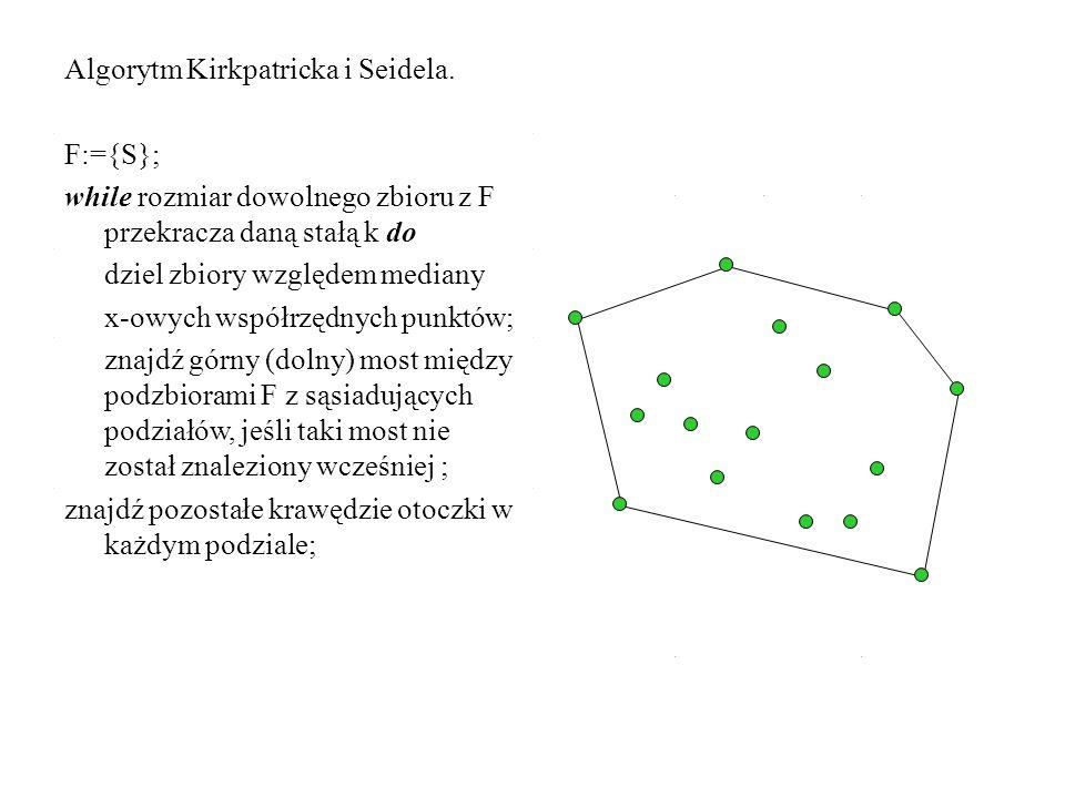 Algorytm Kirkpatricka i Seidela. F:={S}; while rozmiar dowolnego zbioru z F przekracza daną stałą k do dziel zbiory względem mediany x-owych współrzęd