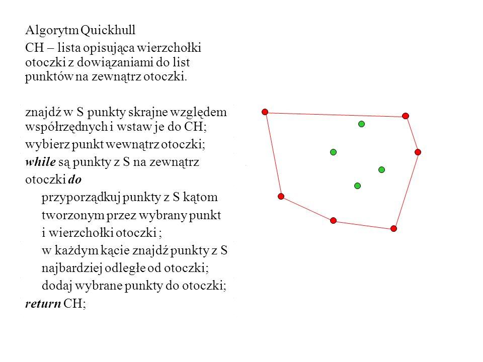 Algorytm Quickhull CH – lista opisująca wierzchołki otoczki z dowiązaniami do list punktów na zewnątrz otoczki. znajdź w S punkty skrajne względem wsp