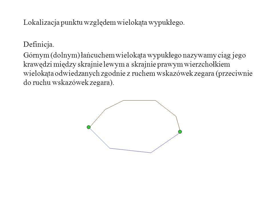 Lokalizacja punktu względem wielokąta wypukłego. Definicja. Górnym (dolnym) łańcuchem wielokąta wypukłego nazywamy ciąg jego krawędzi między skrajnie