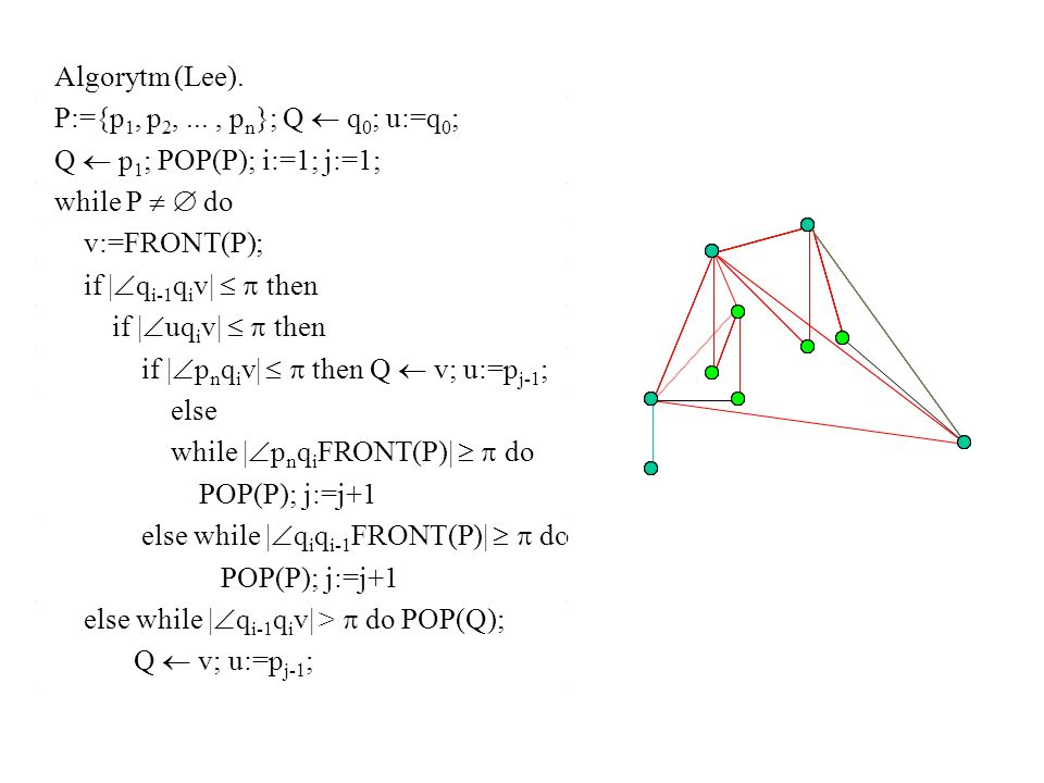 Algorytm (Lee). P:={p 1, p 2,..., p n }; Q q 0 ; u:=q 0 ; Q p 1 ; POP(P); i:=1; j:=1; while P do v:=FRONT(P); if | q i-1 q i v| then if | uq i v| then