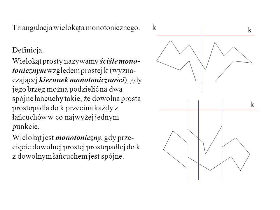 Triangulacja wielokąta monotonicznego. Definicja. Wielokąt prosty nazywamy ściśle mono- tonicznym względem prostej k (wyzna- czającej kierunek monoton