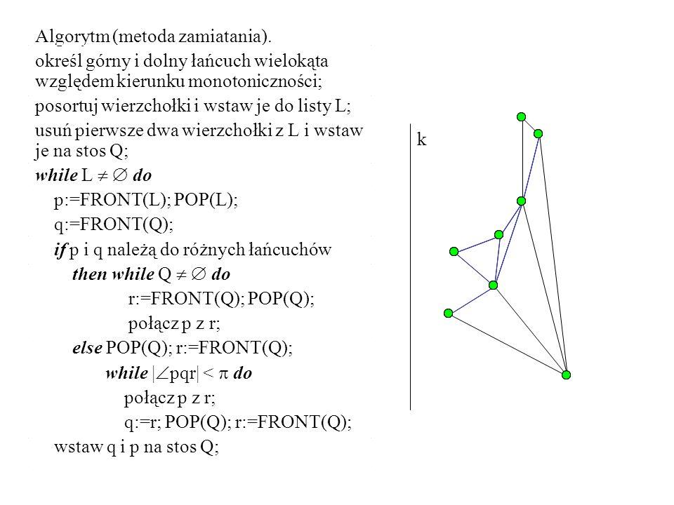 Algorytm (metoda zamiatania). określ górny i dolny łańcuch wielokąta względem kierunku monotoniczności; posortuj wierzchołki i wstaw je do listy L; us