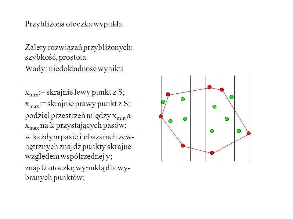 Przybliżona otoczka wypukła. Zalety rozwiązań przybliżonych: szybkość, prostota. Wady: niedokładność wyniku. x min := skrajnie lewy punkt z S; x max :