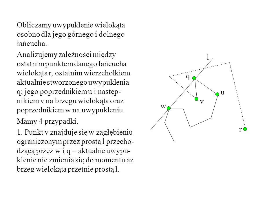 Obliczamy uwypuklenie wielokąta osobno dla jego górnego i dolnego łańcucha. Analizujemy zależności między ostatnim punktem danego łańcucha wielokąta r