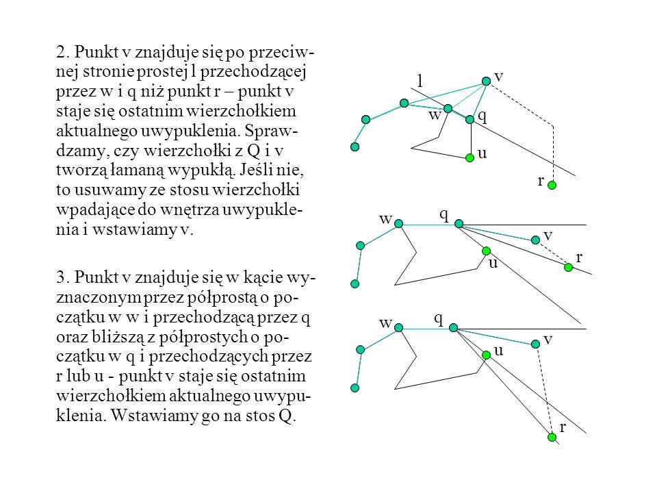 2. Punkt v znajduje się po przeciw- nej stronie prostej l przechodzącej przez w i q niż punkt r – punkt v staje się ostatnim wierzchołkiem aktualnego