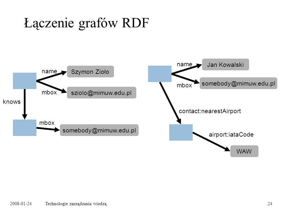 2008-01-24Technologie zarządzania wiedzą24 Łączenie grafów RDF Szymon Zioło sziolo@mimuw.edu.pl name mbox knows somebody@mimuw.edu.pl mbox Jan Kowalsk