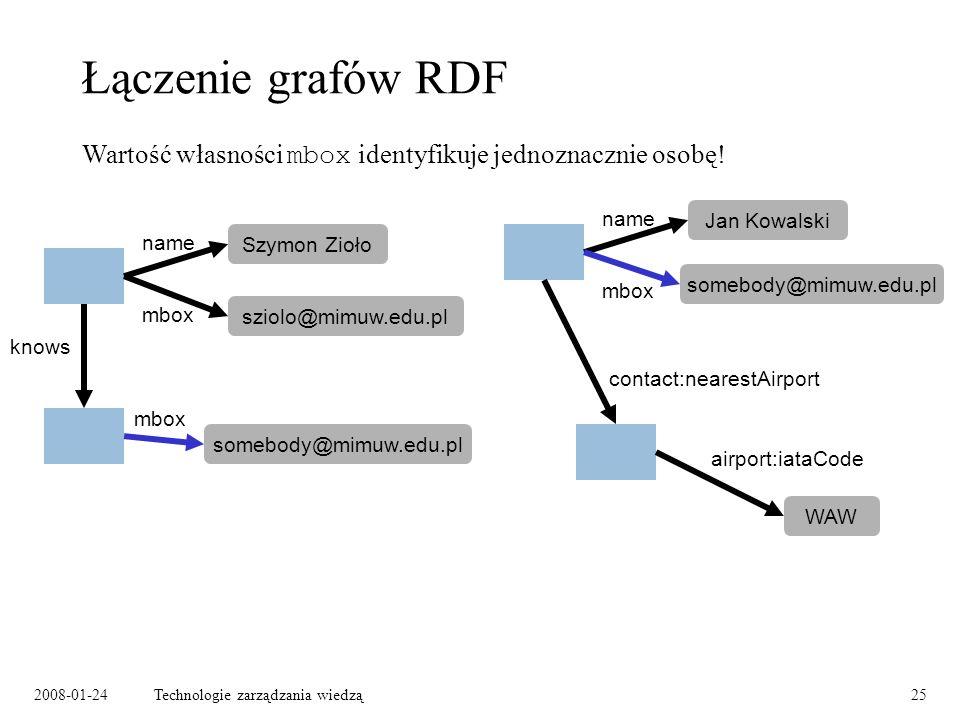 2008-01-24Technologie zarządzania wiedzą25 Łączenie grafów RDF Szymon Zioło name mbox knows mbox Jan Kowalski name mbox WAW contact:nearestAirport air