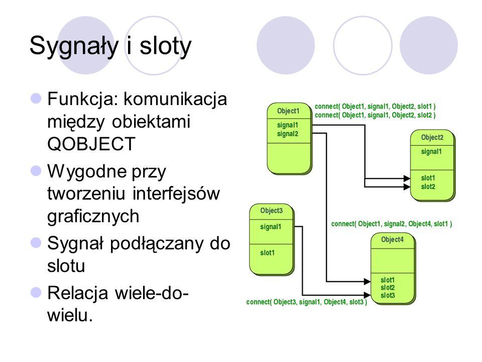Sygnały i sloty Funkcja: komunikacja między obiektami QOBJECT Wygodne przy tworzeniu interfejsów graficznych Sygnał podłączany do slotu Relacja wiele-