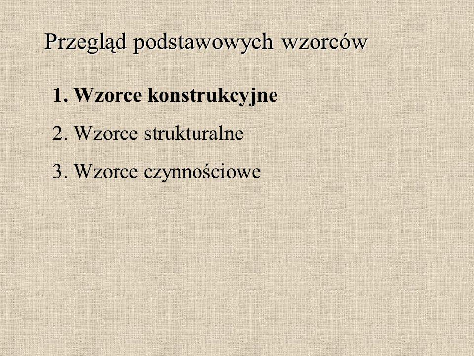 Przegląd podstawowych wzorców 1. Wzorce konstrukcyjne 2. Wzorce strukturalne 3. Wzorce czynnościowe