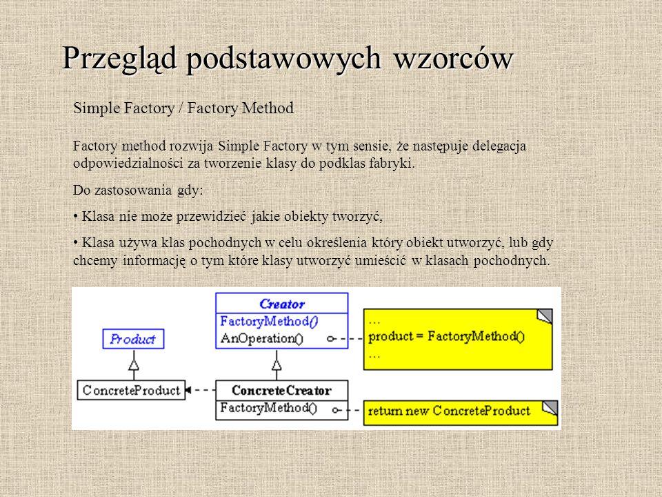 Przegląd podstawowych wzorców Simple Factory / Factory Method Factory method rozwija Simple Factory w tym sensie, że następuje delegacja odpowiedzialn