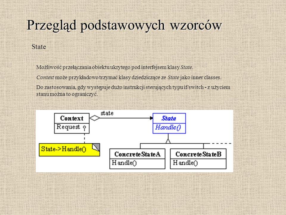 Przegląd podstawowych wzorców State Możliwość przełączania obiektu ukrytego pod interfejsem klasy State. Context może przykładowo trzymać klasy dziedz