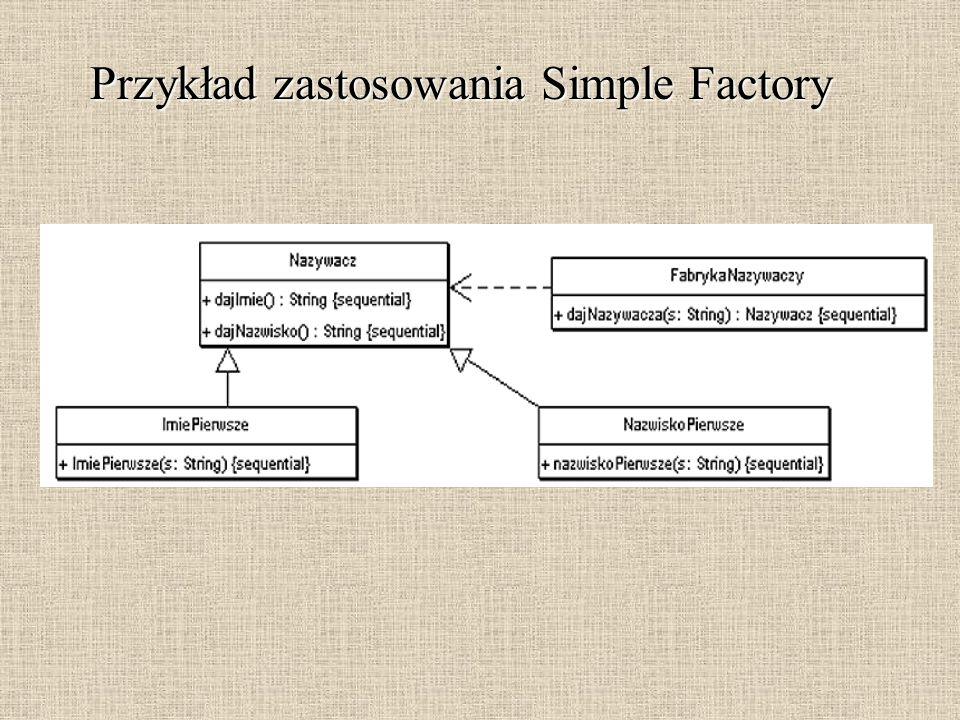 Przegląd podstawowych wzorców Simple Factory / Factory Method Factory method rozwija Simple Factory w tym sensie, że następuje delegacja odpowiedzialności za tworzenie klasy do podklas fabryki.