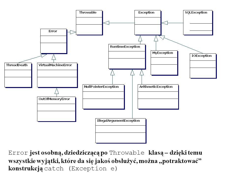 Error jest osobną, dziedziczącą po Throwable klasą – dzięki temu wszystkie wyjątki, które da się jakoś obsłużyć, można potraktować konstrukcją catch (