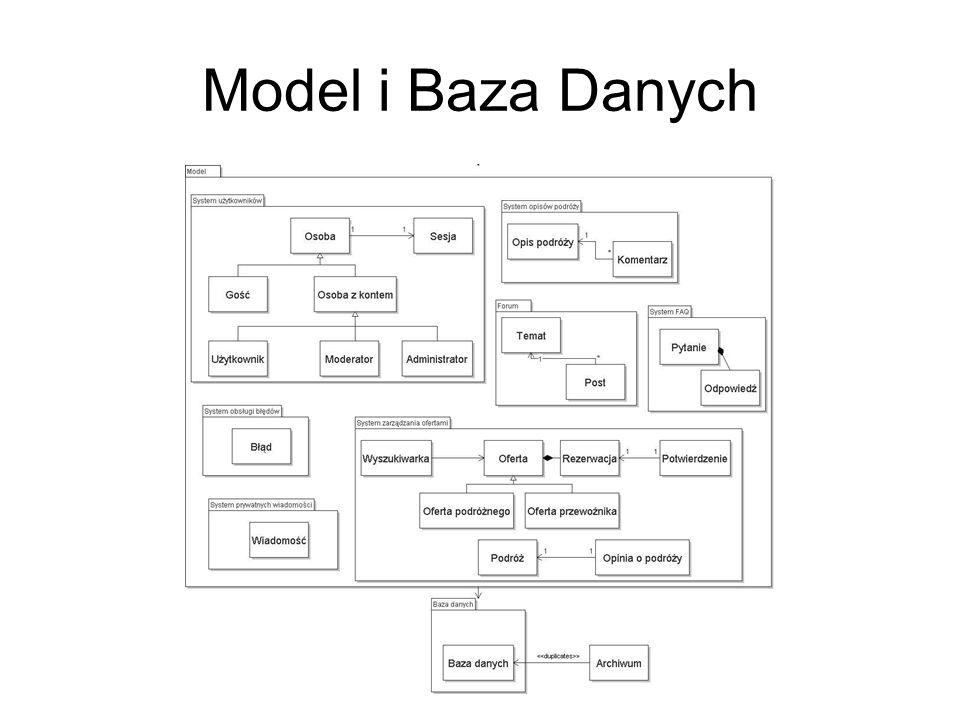Model i Baza Danych