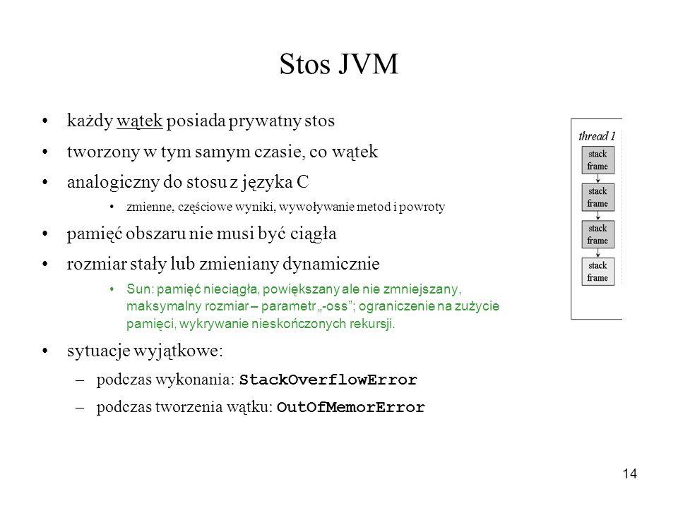 14 Stos JVM każdy wątek posiada prywatny stos tworzony w tym samym czasie, co wątek analogiczny do stosu z języka C zmienne, częściowe wyniki, wywoływ