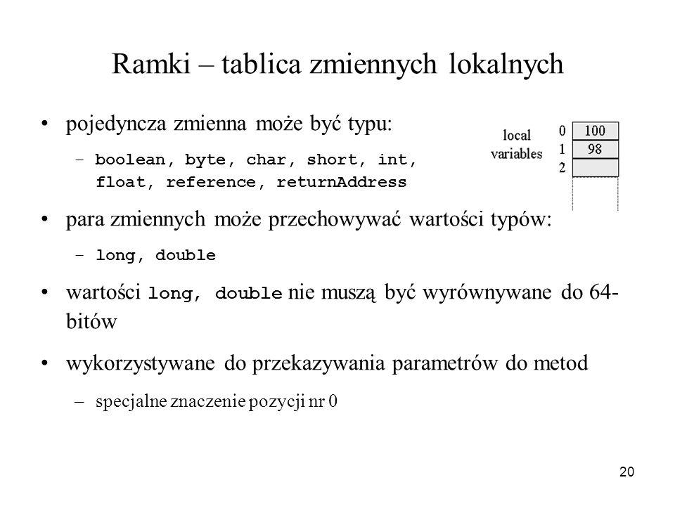 20 Ramki – tablica zmiennych lokalnych pojedyncza zmienna może być typu: –boolean, byte, char, short, int, float, reference, returnAddress para zmienn
