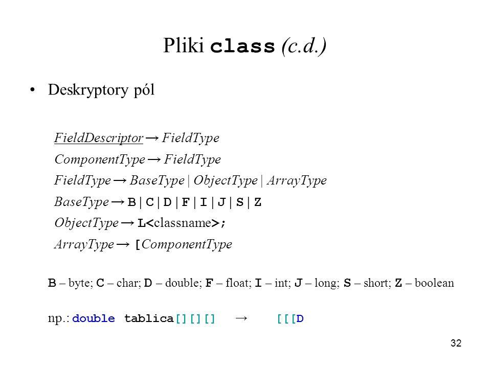 32 Pliki class (c.d.) Deskryptory pól FieldDescriptor FieldType ComponentType FieldType FieldType BaseType | ObjectType | ArrayType BaseType B | C | D