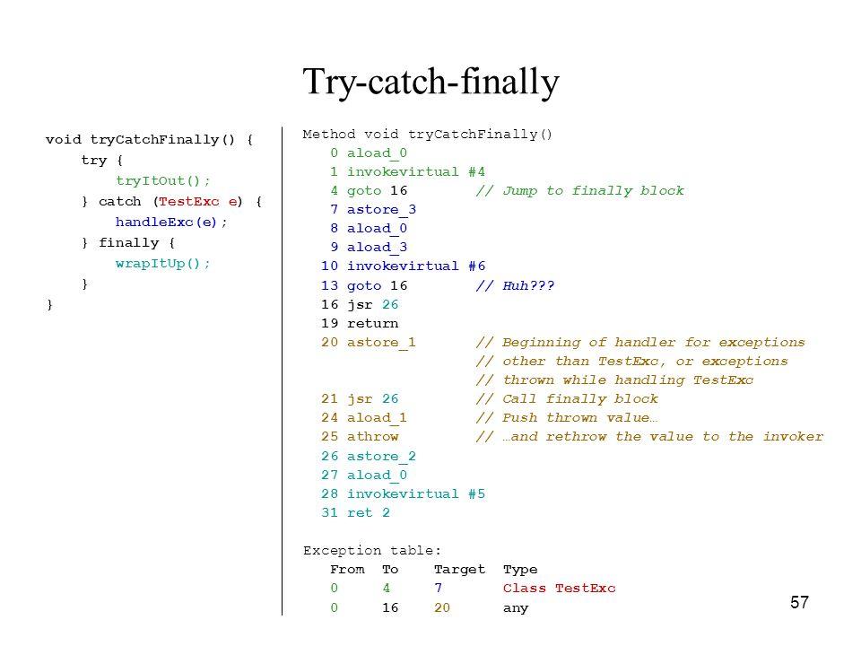 57 Try-catch-finally void tryCatchFinally() { try { tryItOut(); } catch (TestExc e) { handleExc(e); } finally { wrapItUp(); } Method void tryCatchFina