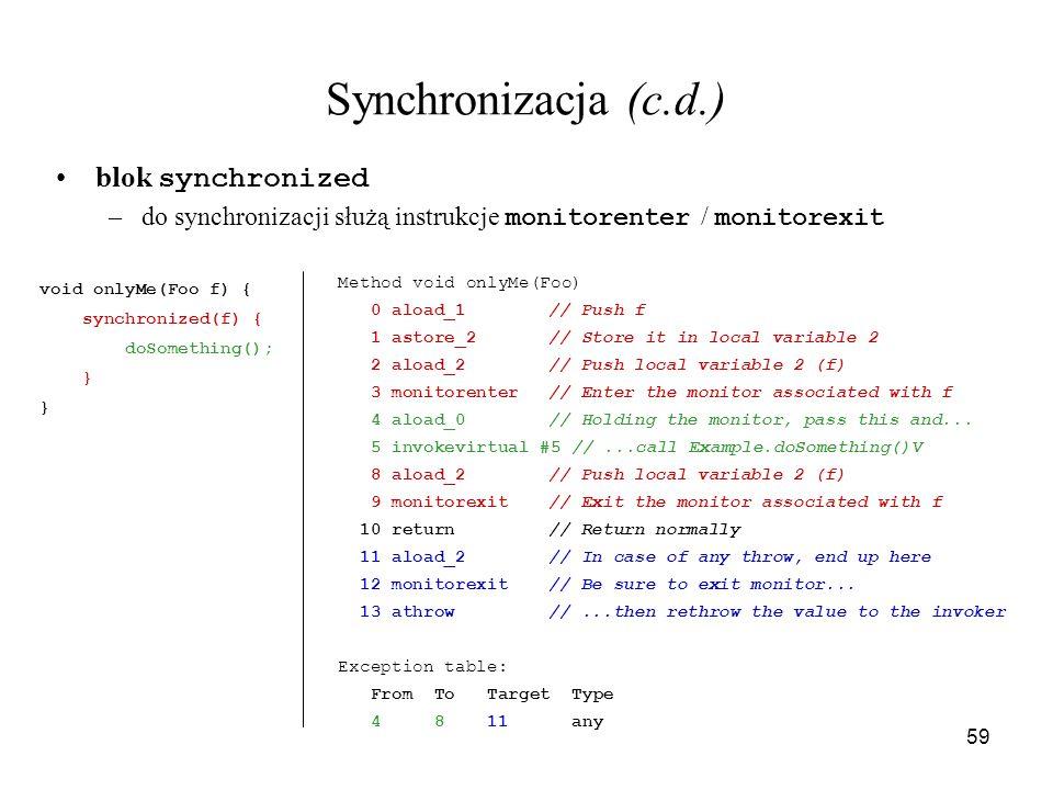 59 Synchronizacja (c.d.) void onlyMe(Foo f) { synchronized(f) { doSomething(); } Method void onlyMe(Foo) 0 aload_1// Push f 1 astore_2// Store it in l