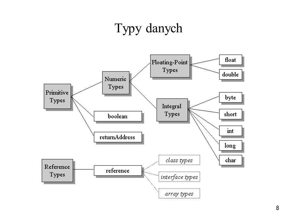 8 Typy danych