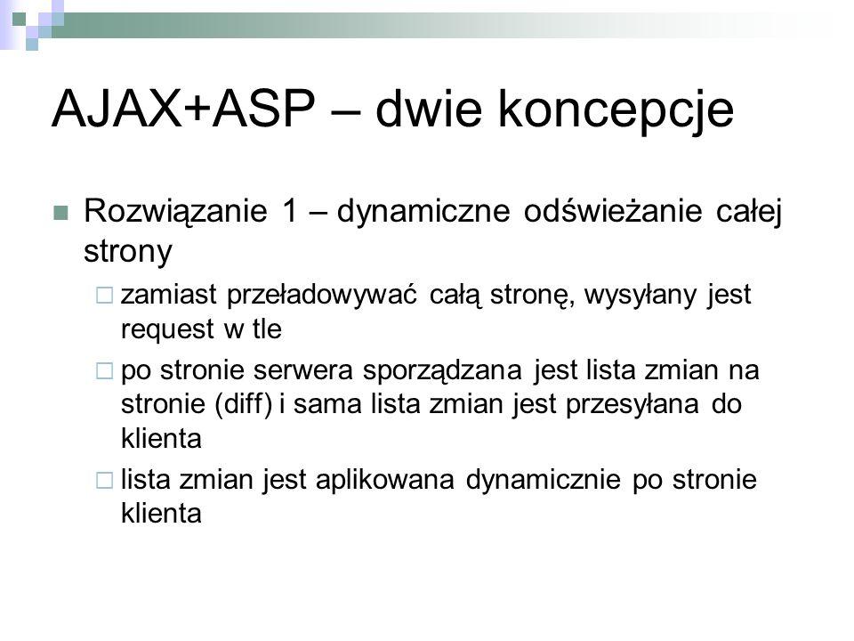 AJAX+ASP – dwie koncepcje Rozwiązanie 1 – dynamiczne odświeżanie całej strony zamiast przeładowywać całą stronę, wysyłany jest request w tle po stroni