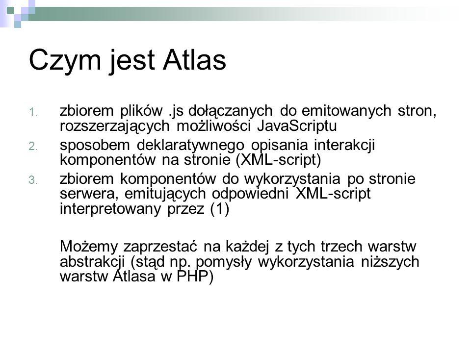 Czym jest Atlas 1. zbiorem plików.js dołączanych do emitowanych stron, rozszerzających możliwości JavaScriptu 2. sposobem deklaratywnego opisania inte