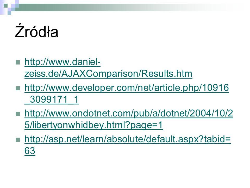 Źródła http://www.daniel- zeiss.de/AJAXComparison/Results.htm http://www.daniel- zeiss.de/AJAXComparison/Results.htm http://www.developer.com/net/article.php/10916 _3099171_1 http://www.developer.com/net/article.php/10916 _3099171_1 http://www.ondotnet.com/pub/a/dotnet/2004/10/2 5/libertyonwhidbey.html?page=1 http://www.ondotnet.com/pub/a/dotnet/2004/10/2 5/libertyonwhidbey.html?page=1 http://asp.net/learn/absolute/default.aspx?tabid= 63 http://asp.net/learn/absolute/default.aspx?tabid= 63