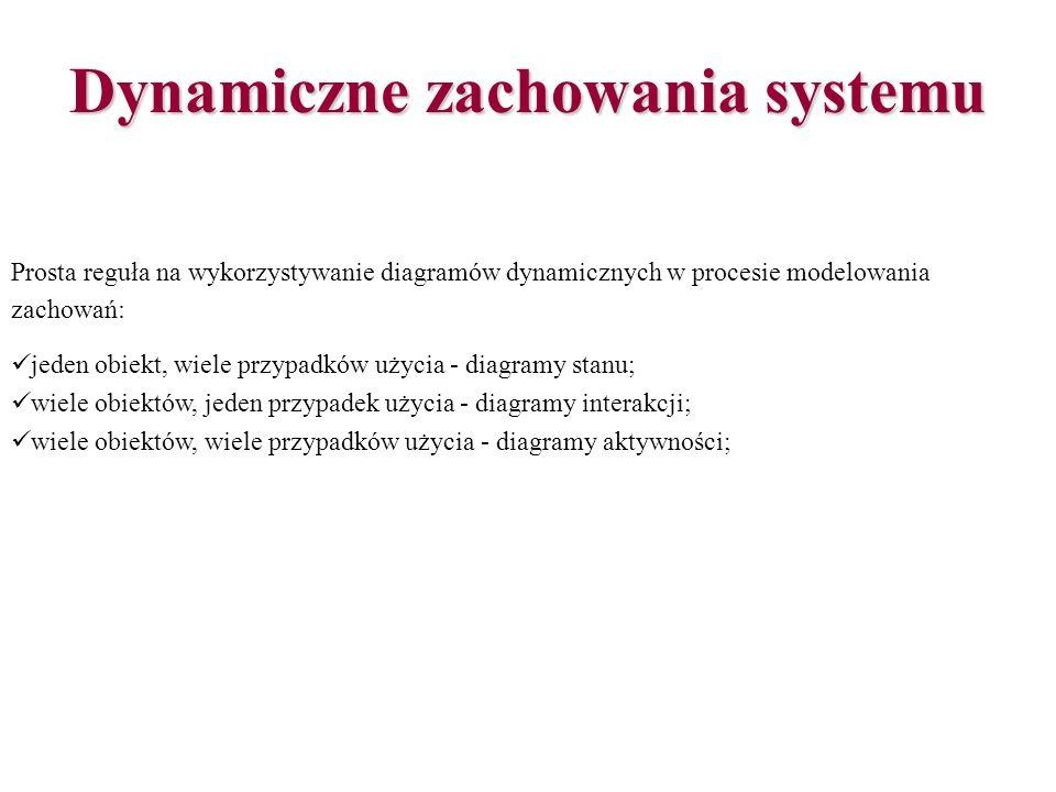 Dynamiczne zachowania systemu Prosta reguła na wykorzystywanie diagramów dynamicznych w procesie modelowania zachowań: jeden obiekt, wiele przypadków