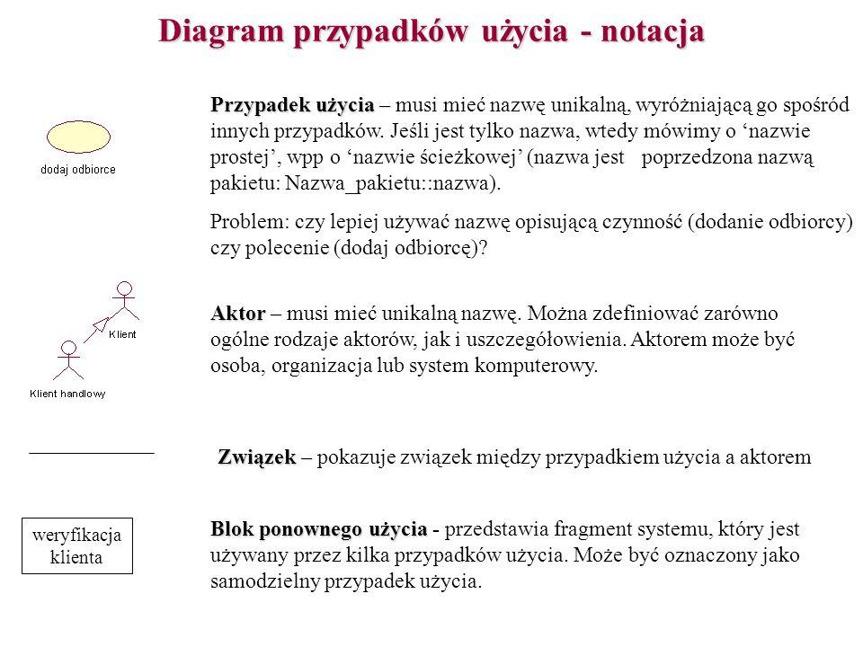 Diagram przypadków użycia - notacja Przypadek użycia – Przypadek użycia – musi mieć nazwę unikalną, wyróżniającą go spośród innych przypadków. Jeśli j