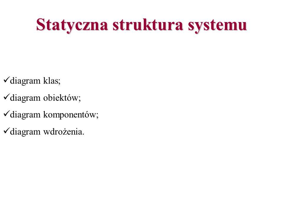 Statyczna struktura systemu diagram klas; diagram obiektów; diagram komponentów; diagram wdrożenia.