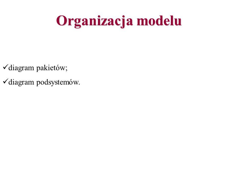 Organizacja modelu diagram pakietów; diagram podsystemów.