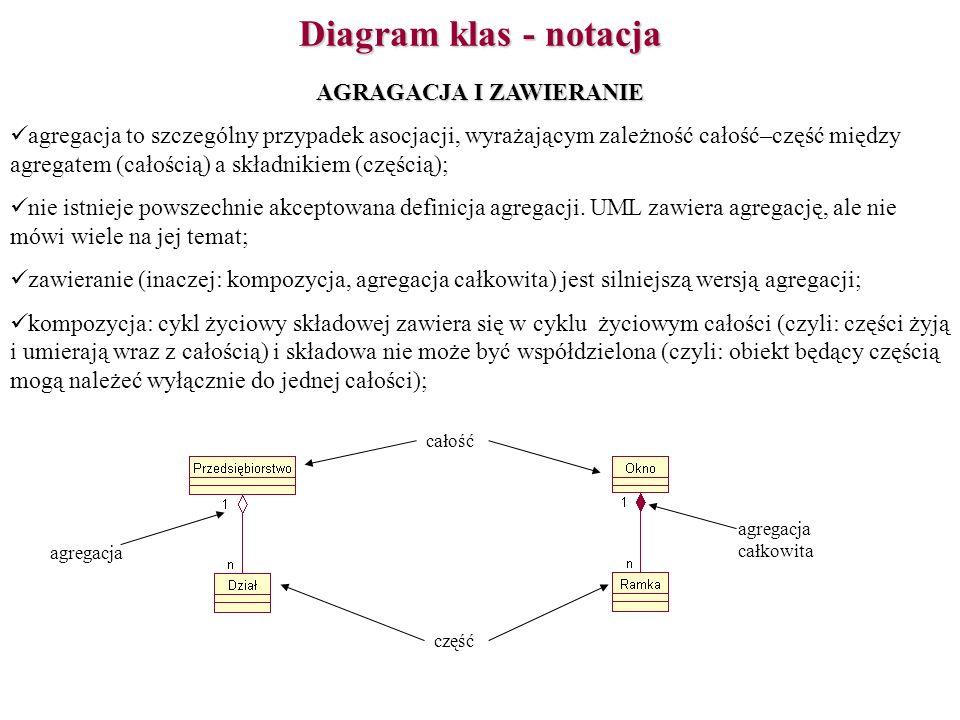 Diagram klas - notacja AGRAGACJA I ZAWIERANIE agregacja to szczególny przypadek asocjacji, wyrażającym zależność całość–część między agregatem (całośc