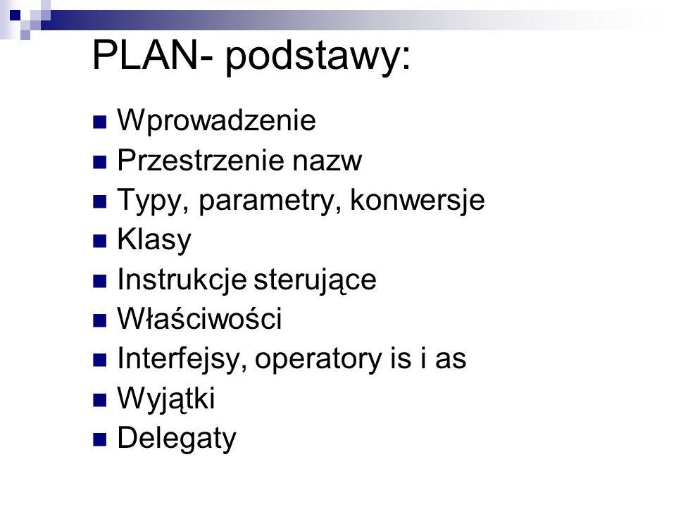 Słowo kluczowe using using System; … Console.WriteLine(Witamy w.NET); using System.Console; … WriteLine(Witamy.NET); UWAGA.