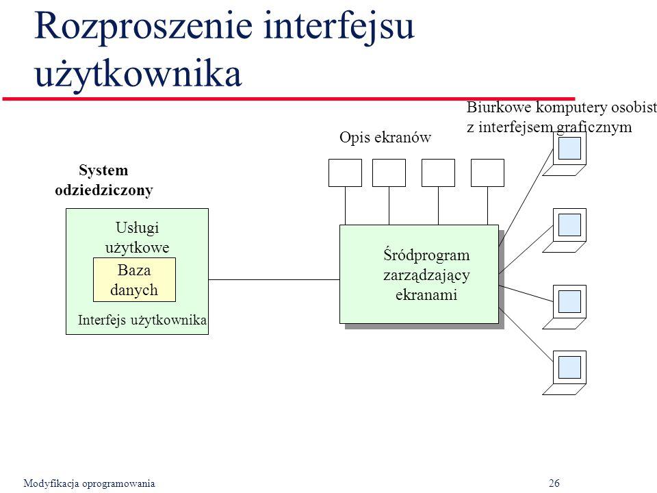 Modyfikacja oprogramowania26 Rozproszenie interfejsu użytkownika Baza danych Opis ekranów Biurkowe komputery osobiste z interfejsem graficznym Śródprogram zarządzający ekranami Usługi użytkowe Interfejs użytkownika System odziedziczony